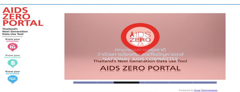 AIDS ZERO หยุดปัญหาเอดส์ในประเทศไทย
